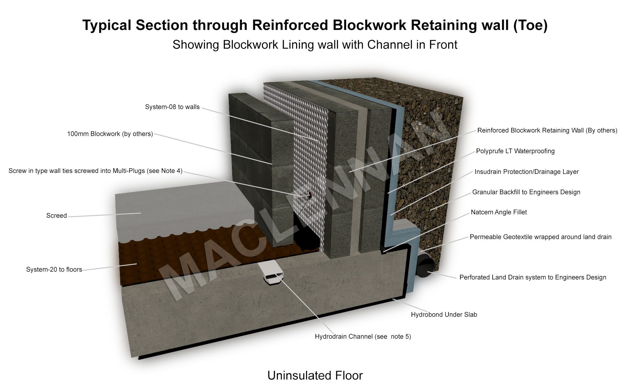 Block Retaining Wall Waterproofing : Base of blockwork retaining wall