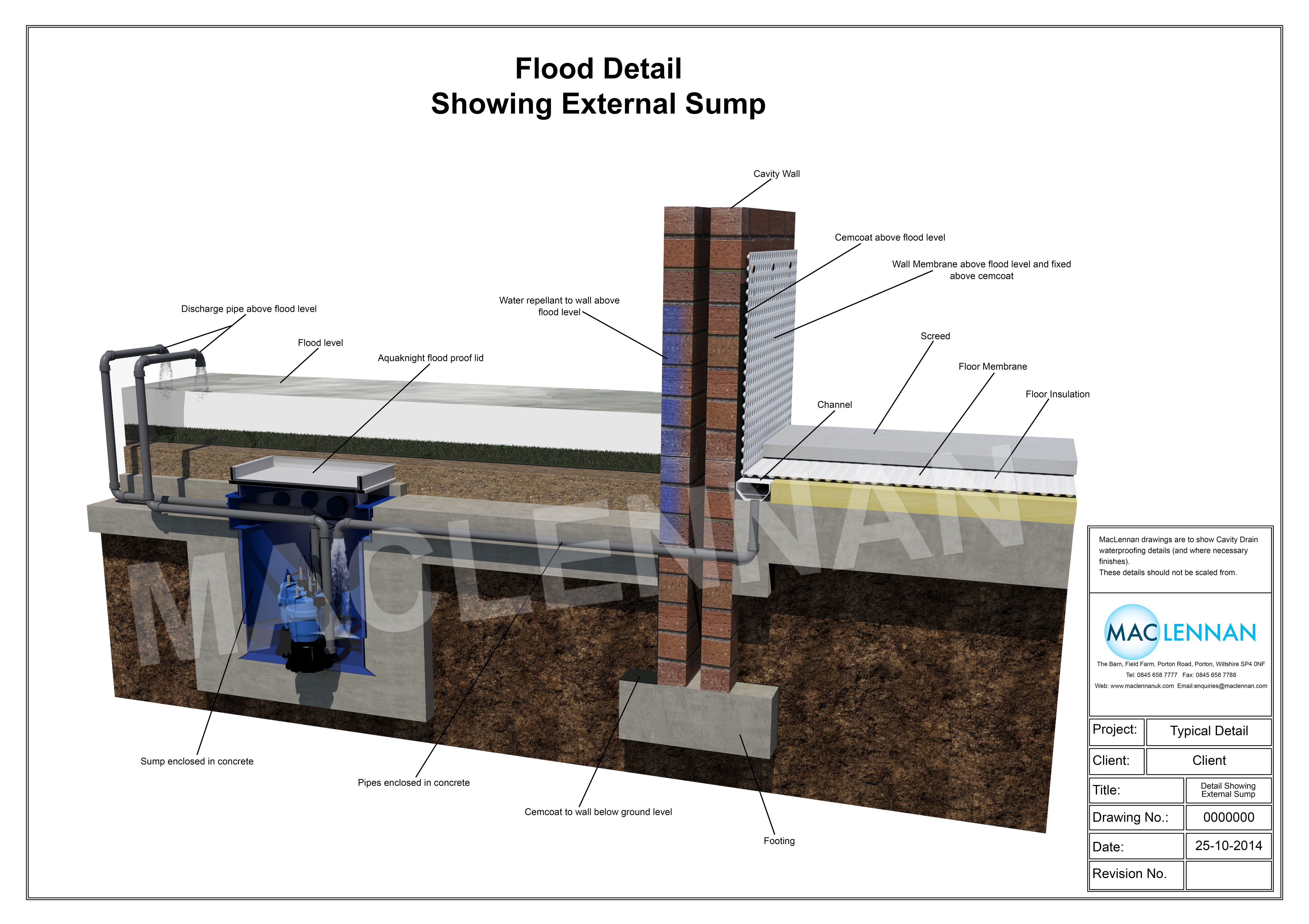 Flood Control Methods Systems Amp Barriers