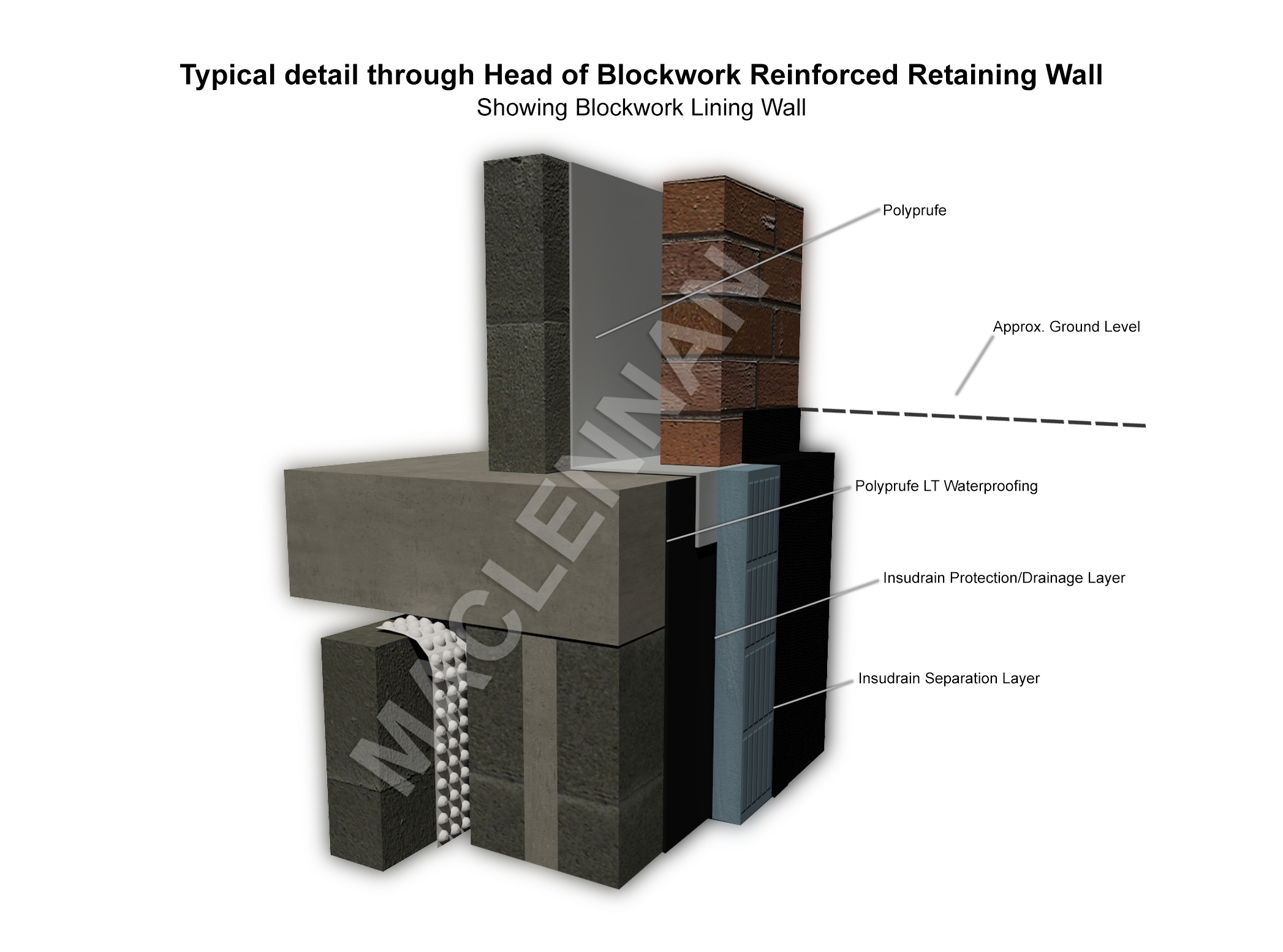 Block Retaining Wall Waterproofing : External waterproofing grace bituthene membrane