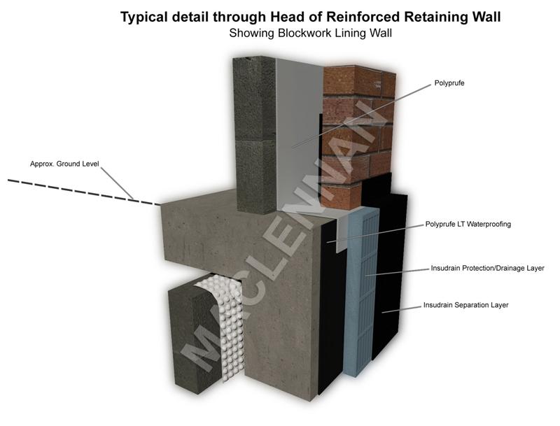 3d drawing internal waterproofing slideset