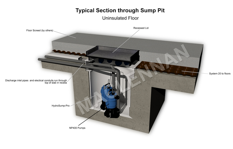typical-section-through-sump-pit