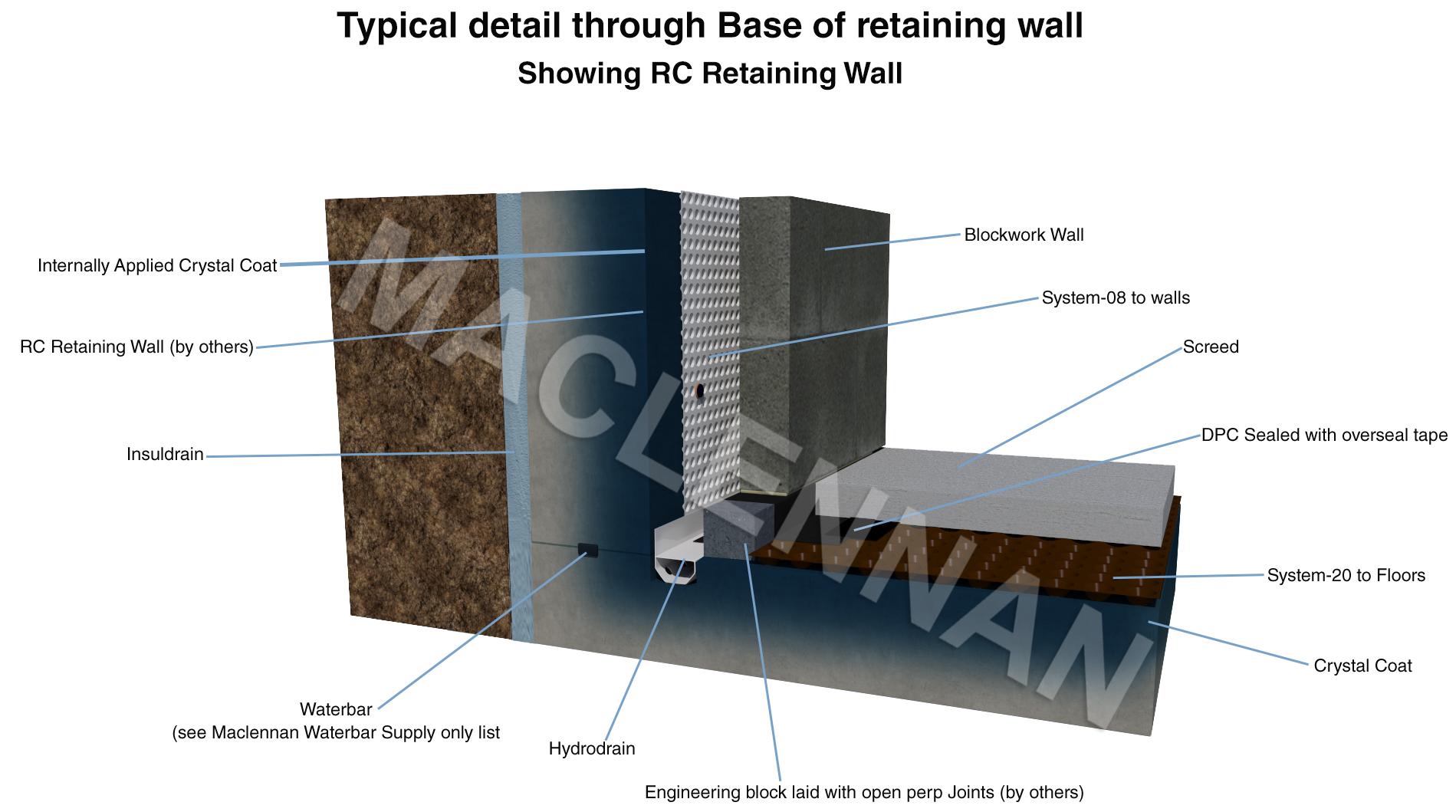 Basement Construction & Design Contractors