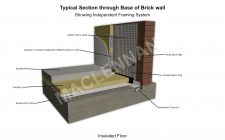 Typical Section through Base of Solid Brick Wall