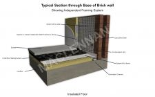 Typical Section through Base of Cavity Brick Wall with Underfloor Heating
