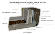 Typical Section through Reinfoced ICF Retaining Wall
