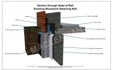 Head Of Wall Blockwork Variation