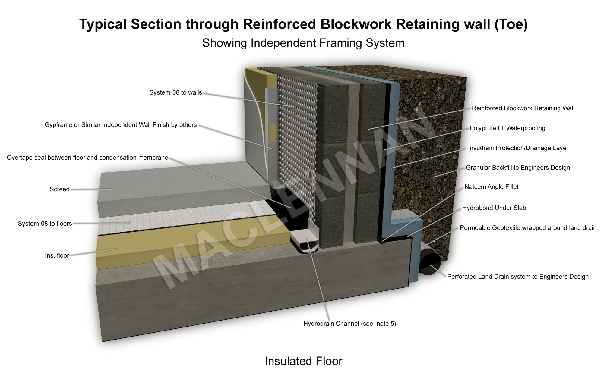 3d drawings reinforced concrete block work basement base of blockwork retaining wall showing independent framing system ccuart Gallery