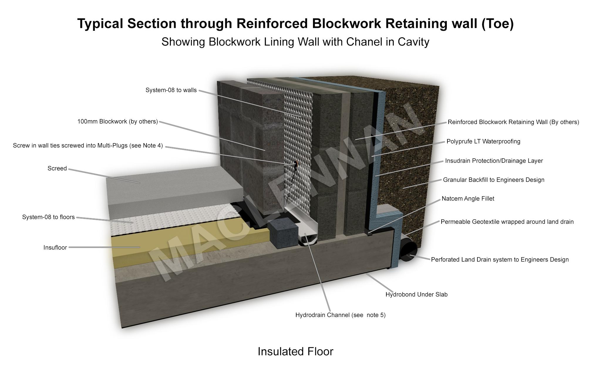 New Basement Build Guildford Surrey Case Study