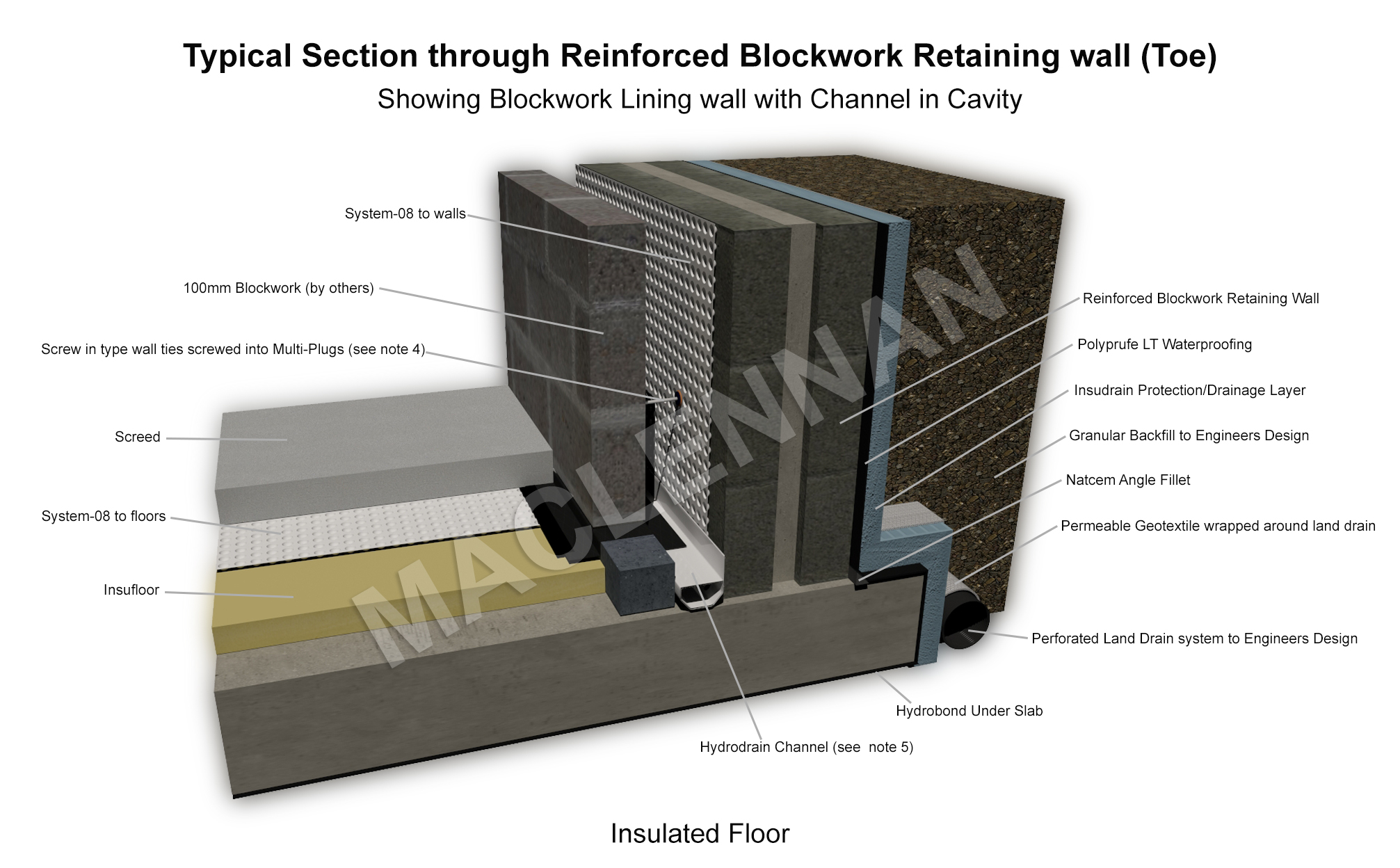 3d Drawings Reinforced Concrete Block Work Basement