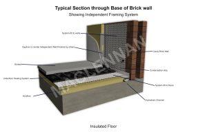 Base of Brick wall 3 WM