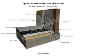 Base of Brick wall 4WM