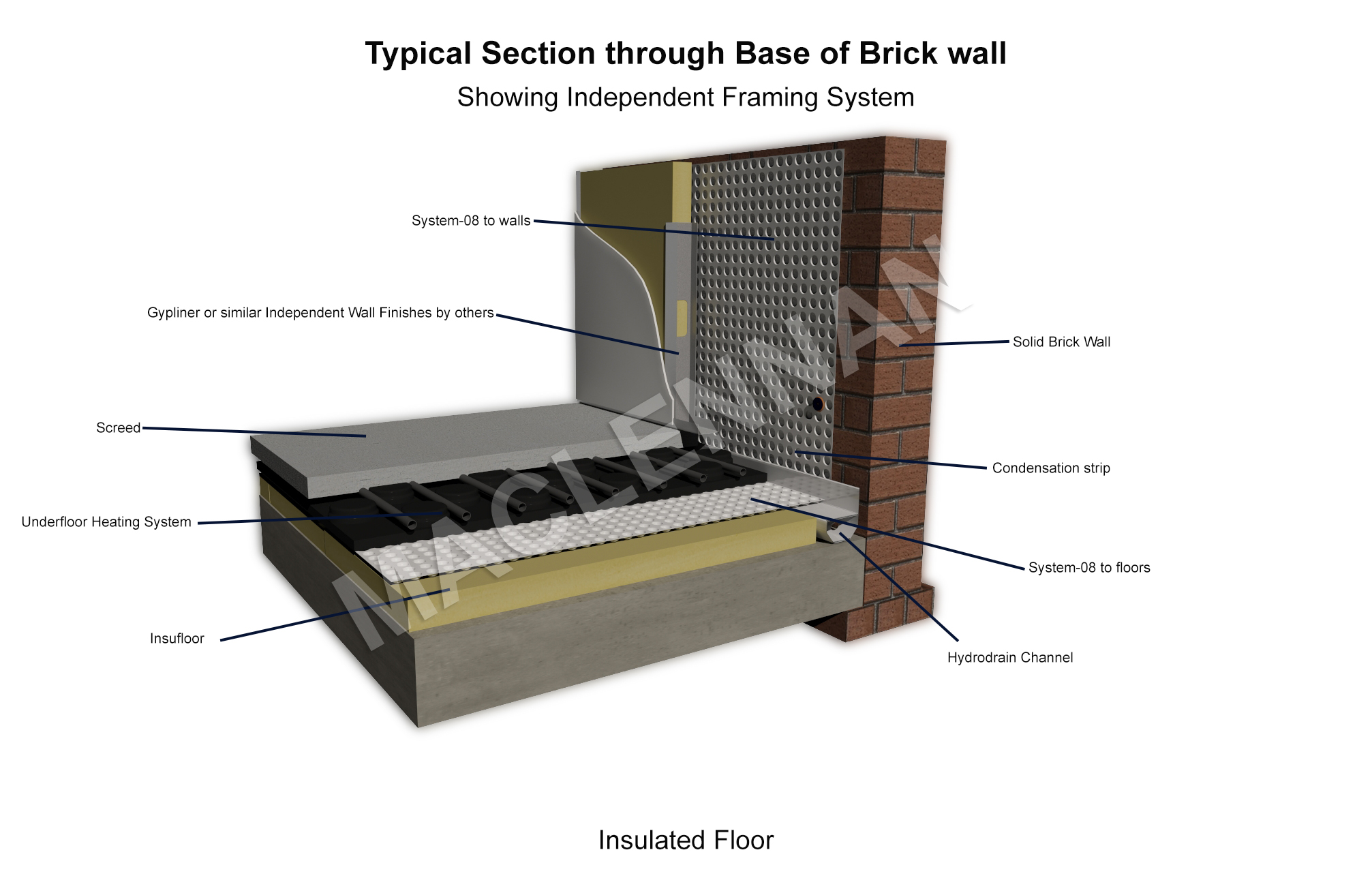 3D Drawing of Base of Brick wall new waterproofing membrane