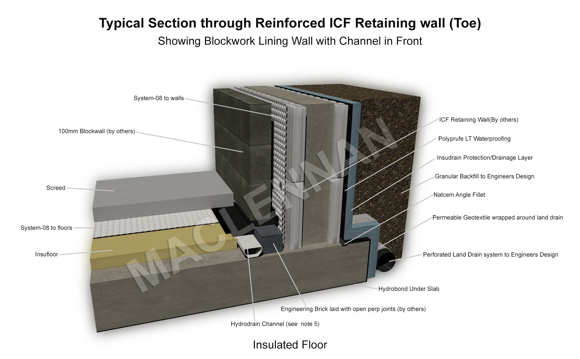 3d drawings icf construction type for Icf basement construction
