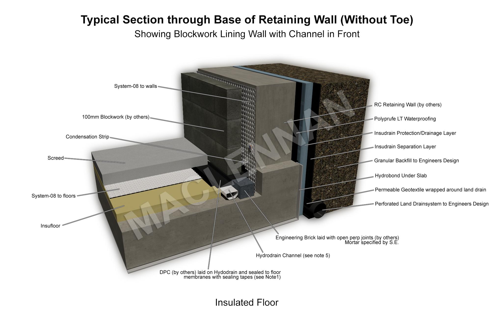 3d Drawings Reinforced Concrete Basement