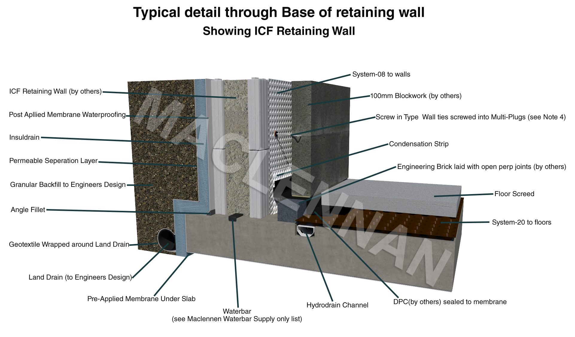 Base_of_wall_ICF_COC