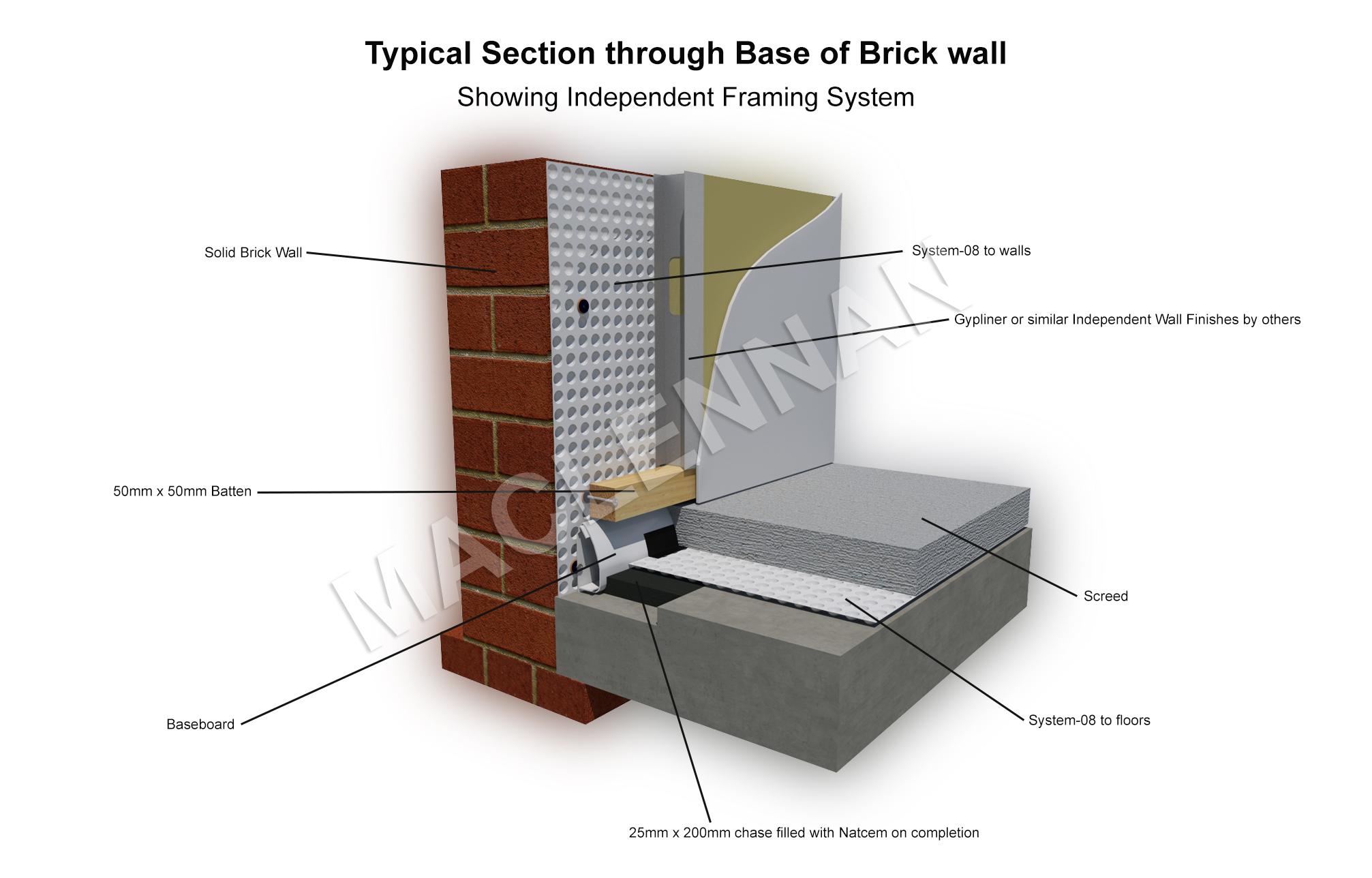3D Drawings - Remedial Waterproofing
