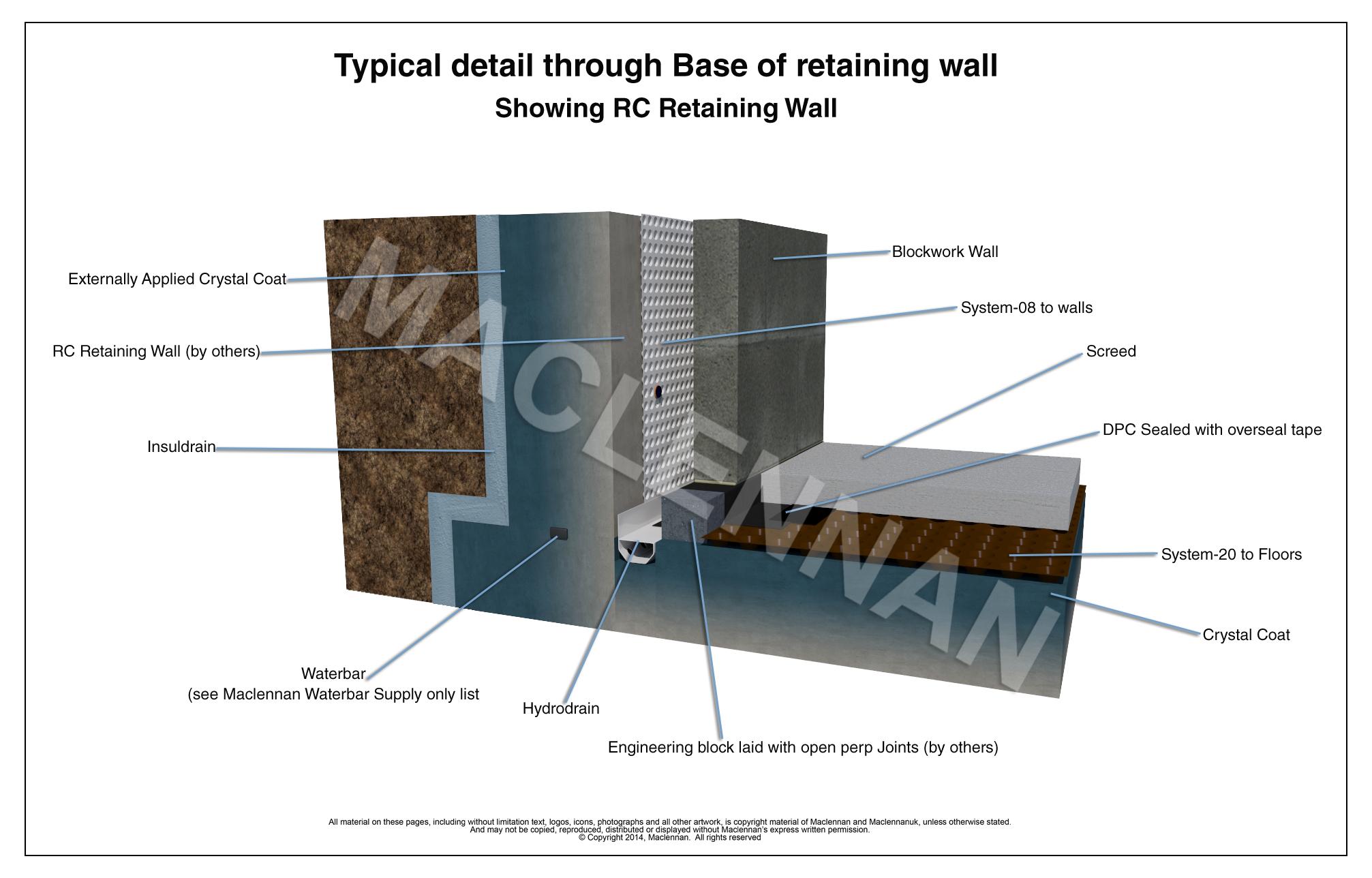 Interior Basement Waterproofing