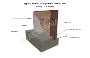 Damp Proofing 2 wm