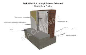image showing Damp Proofing 3 wm cavity membrane system