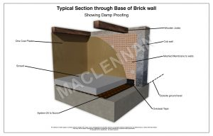 Damp_Detail_System20_Cob-wall