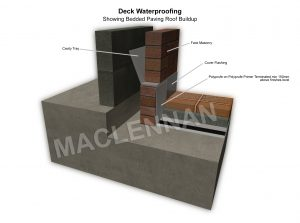 Deck Waterproofing Paved Uninsulated 4WM