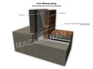 Deck Waterproofing Paved uninsulated 1WM