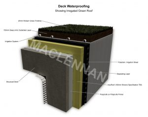 Maclennan 3D drawing of Deck Waterproofing