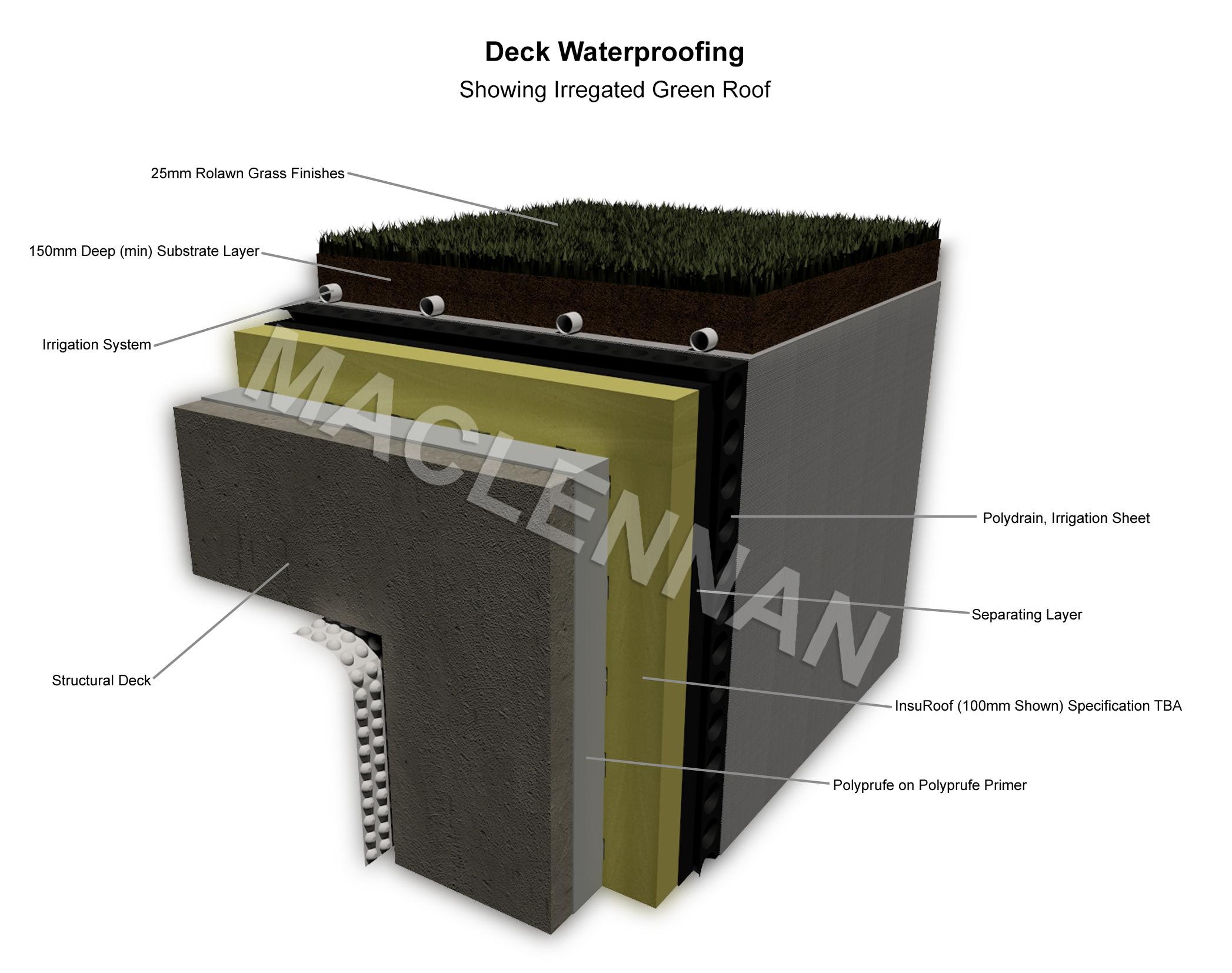 Polyurea Coating | Deck & Roof Waterproofing