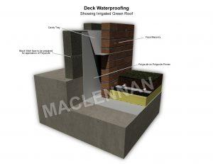 Deck Waterproofing3WM