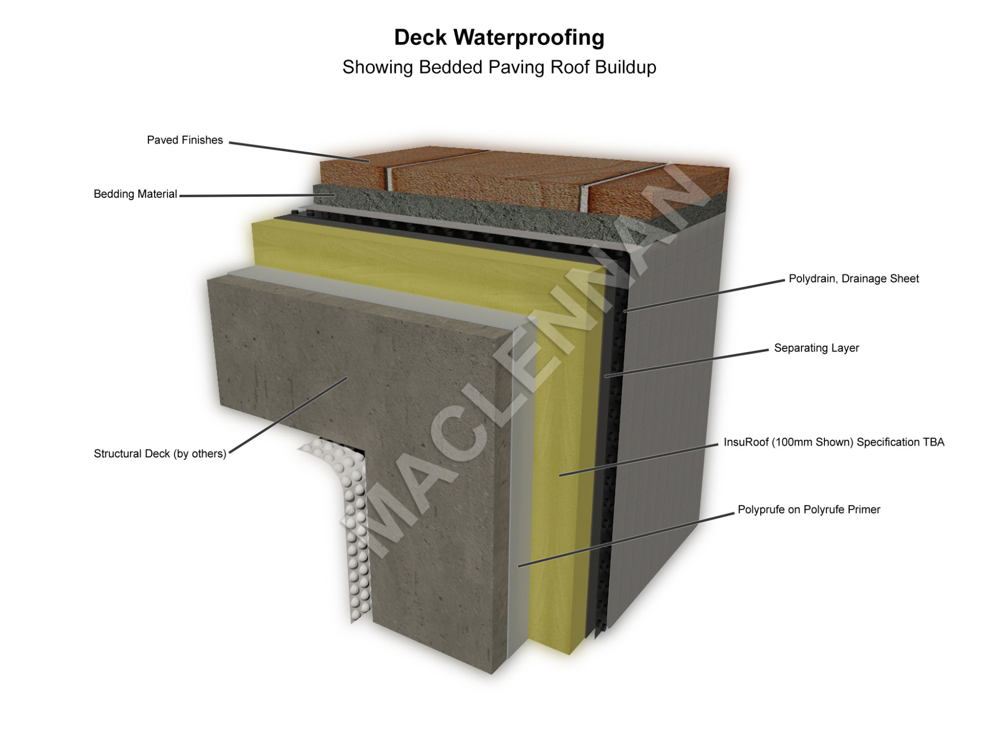 basement waterproofing wentworth surrey deck waterproofing