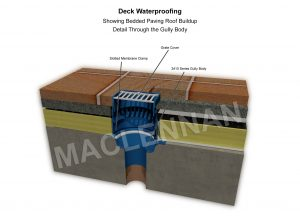 Maclennan 3d drawing of deckwaterproofing