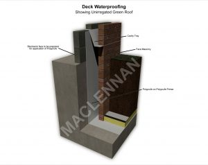 3d drawing deck waterproofing showing unirrigated green roof