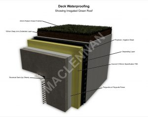 3d drawing of deck waterproofing showing irrigated geen roof
