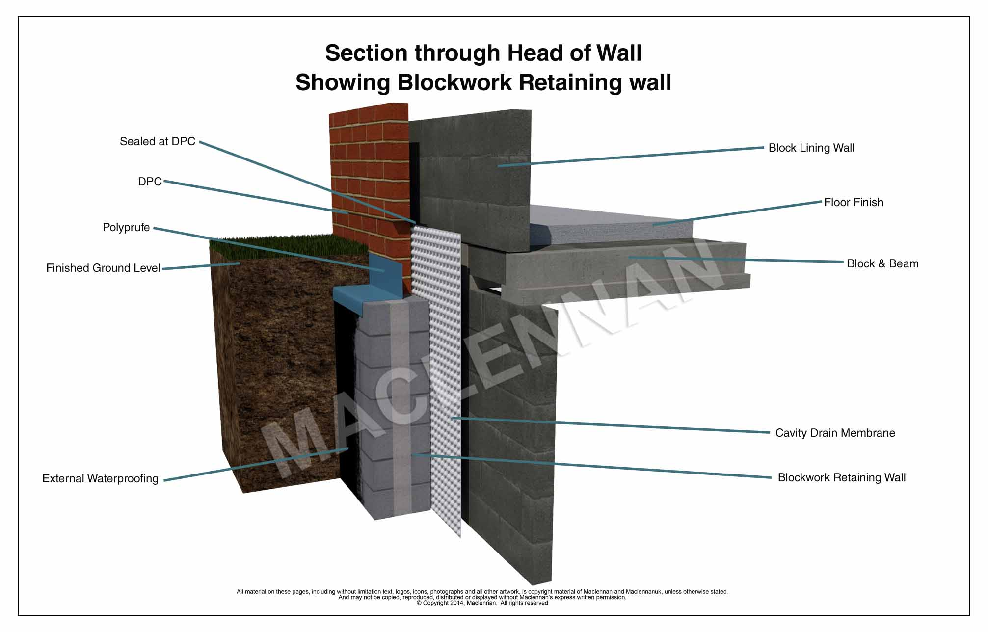 Reinforced concrete block work head of retaining walls head of wall blockwork ccuart Images