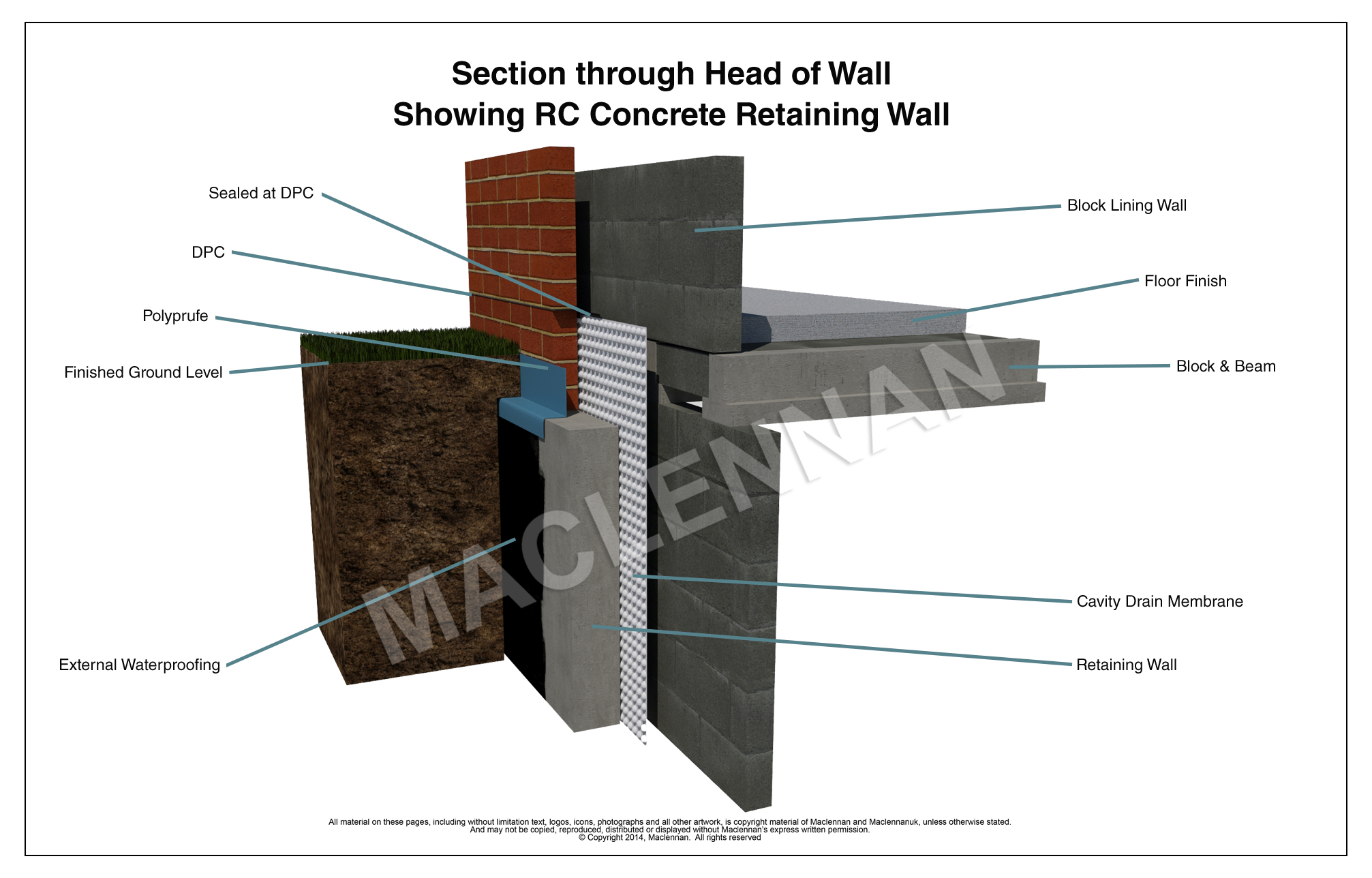 Rc Retaining Walls : D drawings reinforced concrete head of retaining walls