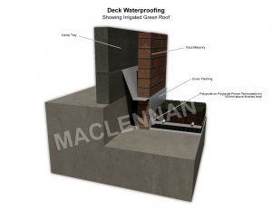 3d drawing of irrigated deck waterproofing no insulation showing integrated green roof system