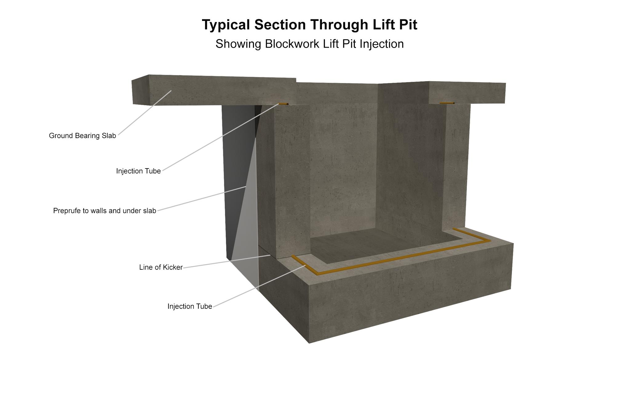 3d Drawings Remedial Waterproofing