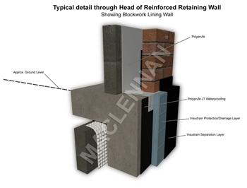 External Waterproofing 3D Drawing