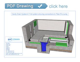Cavity Drain System | Cavity Drain membrane Services