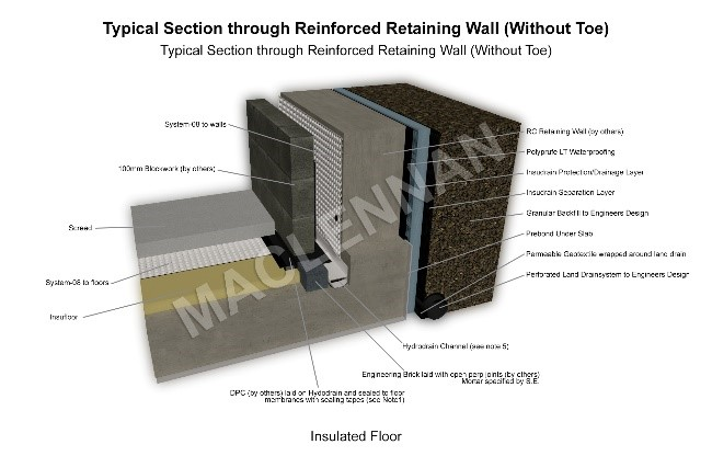 image showing typical detail of waterproofing cavity membrane system