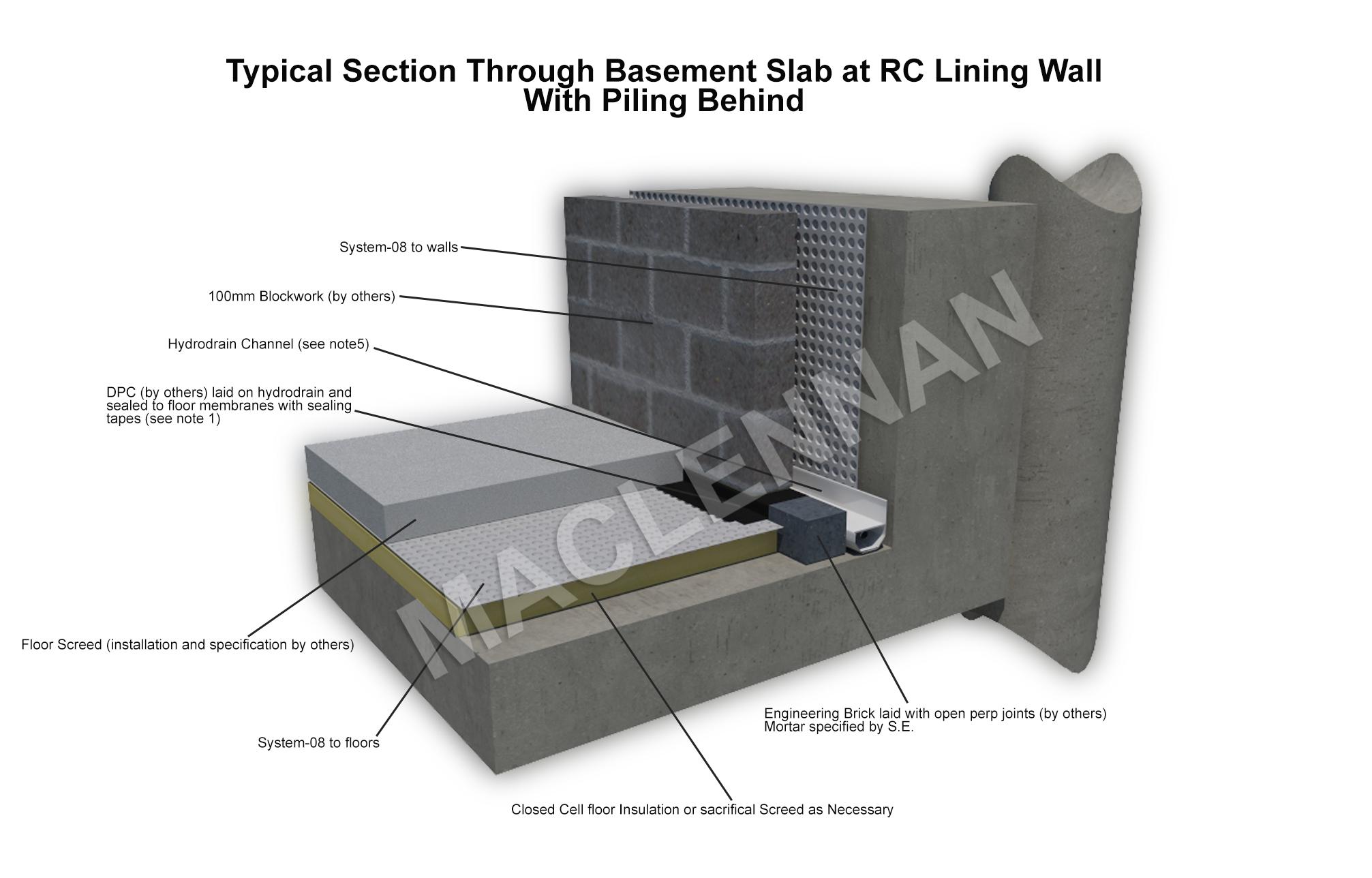 New Build Cavity Drain Basement Waterproofing Maclennan