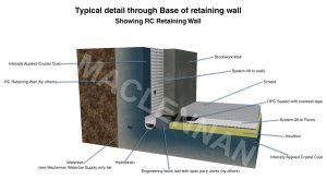 3d drawing showing typical detail through base pf retaining wall