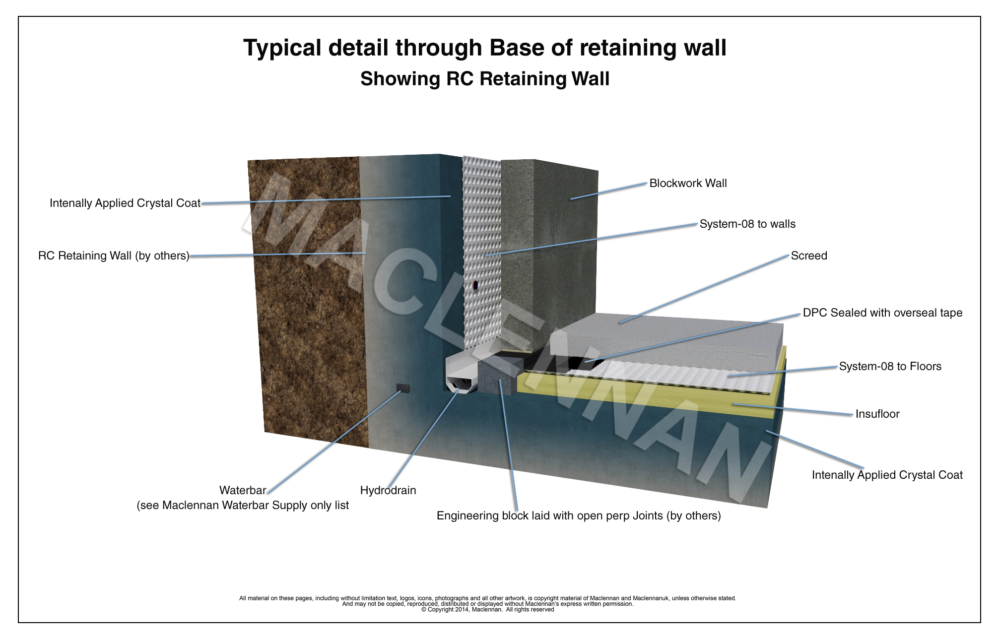 basement waterproofing wentworth surrey typical section through base of retaing wall 3d drawing