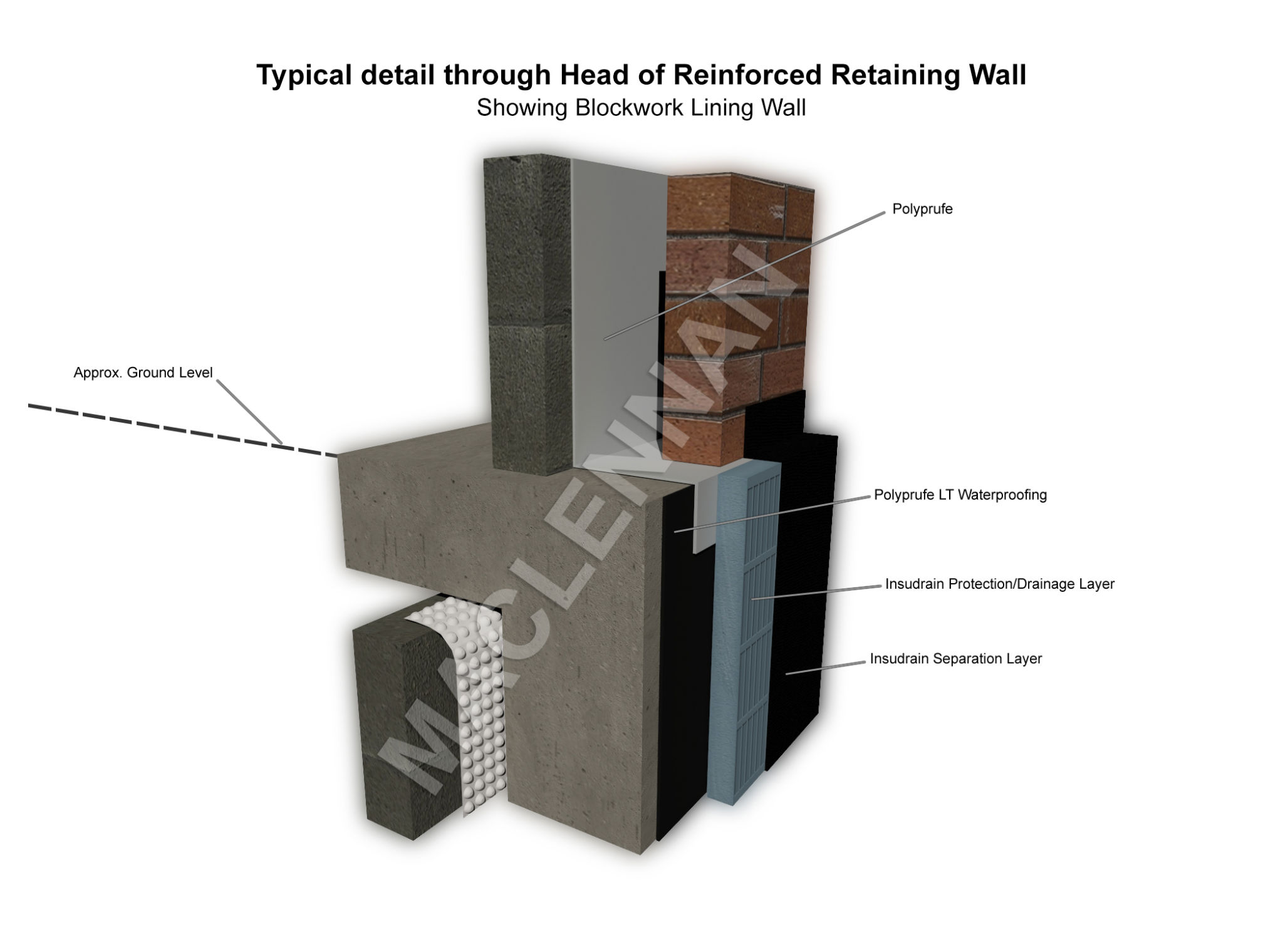 3D drawing typical detail through Head of retaining wall