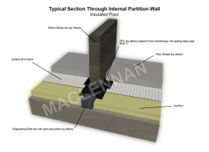3D drawing of Partition wall