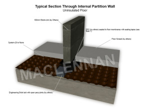 3D drawing of typical section through Partition wall