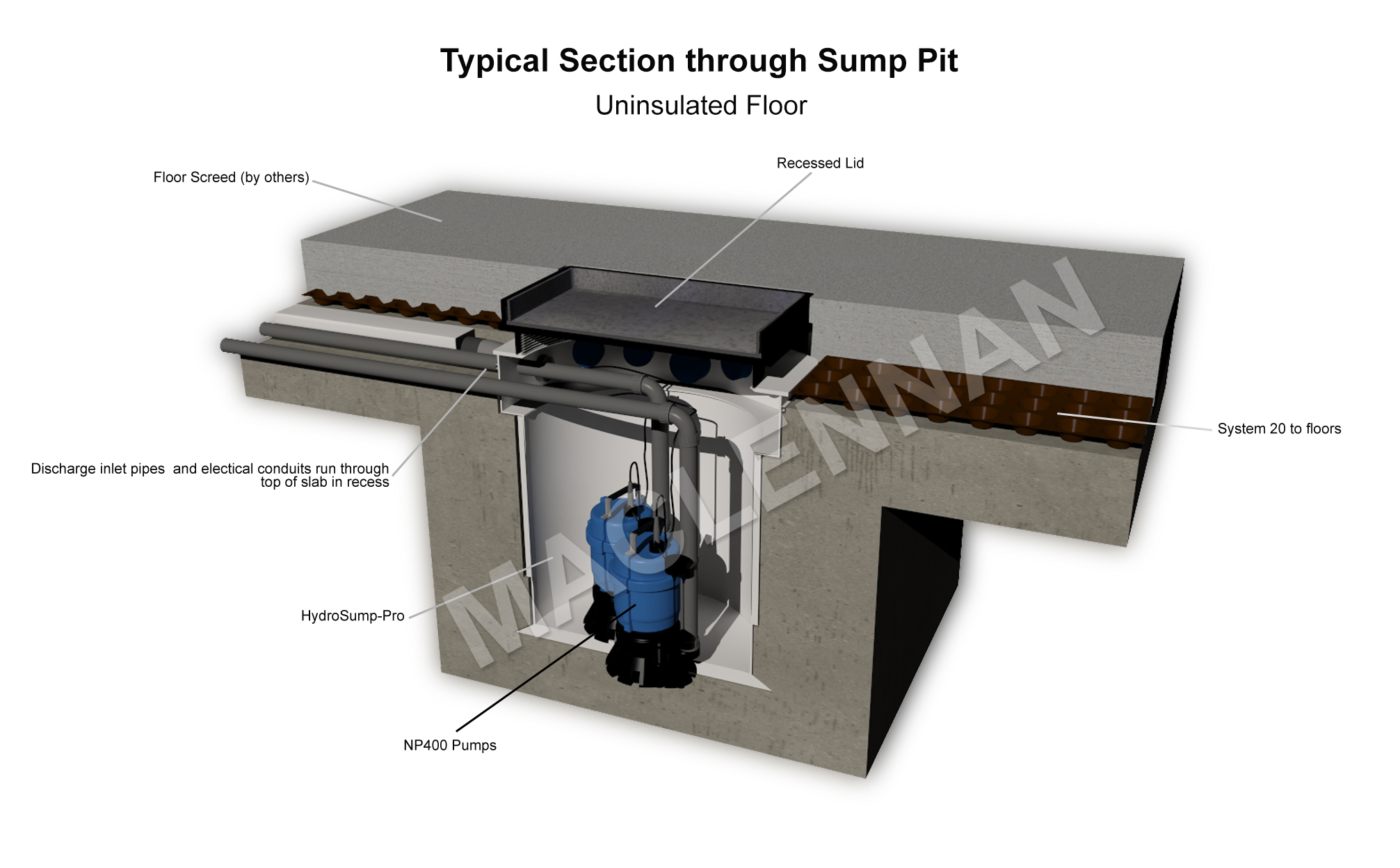 3D drawing of typical section through sump pit (1)