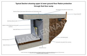 3D drawing of upper lower radon protection