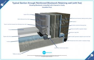 Base-of-Blockwork-Reinforced-Retaining-wall-3