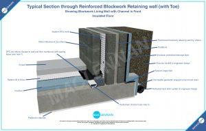 Base-of-Blockwork-Reinforced-Retaining-wall-4
